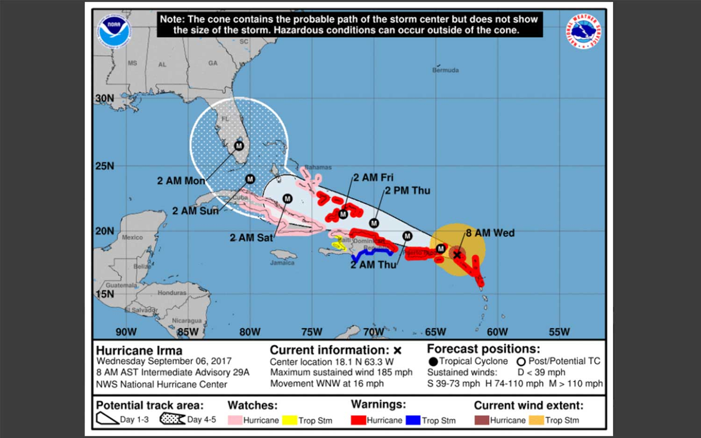 schade door orkanen