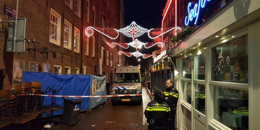 Explosief gevonden in Amsterdam