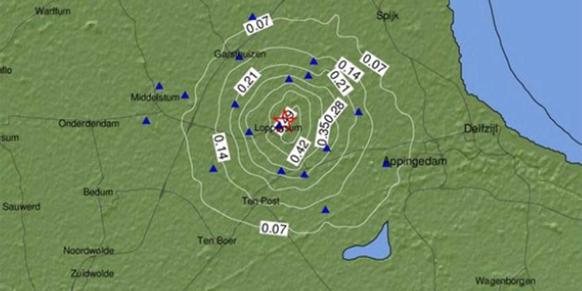 Loppersum getroffen door 2.0 aardbeving