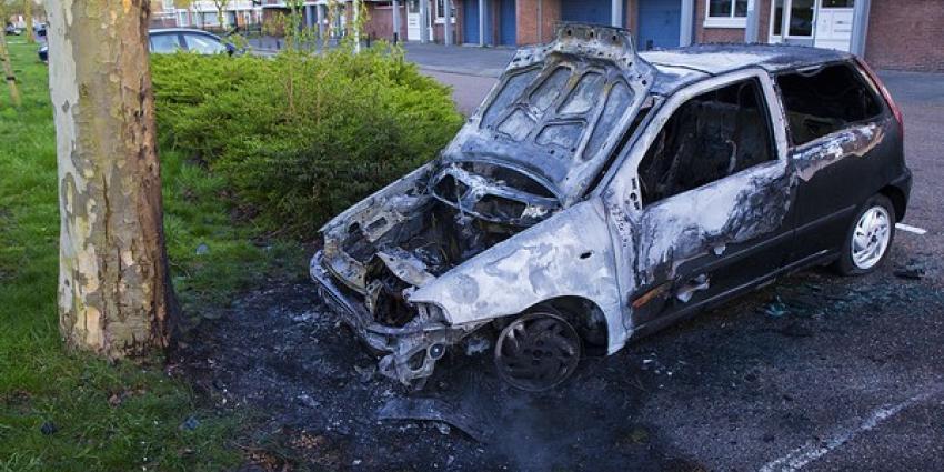 Auto in 's-Hertogenbosch volledig uitgebrand