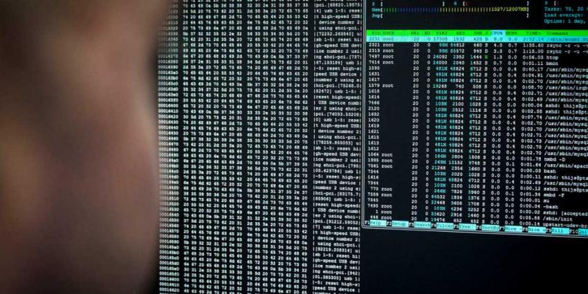 Overheid en bedrijven onvoldoende beschermd tegen cyberdreigingen