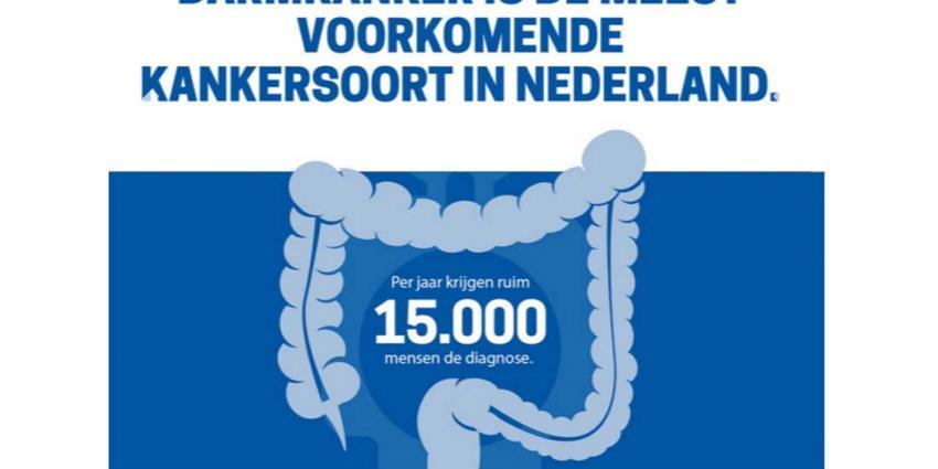 Nederlanders weten te weinig over darmkanker