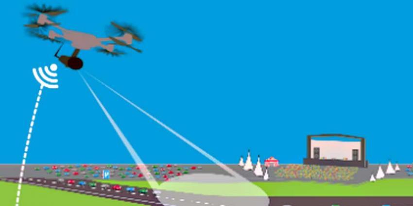 RWS zet drones in voor betere verkeersstroom Concert at SEA
