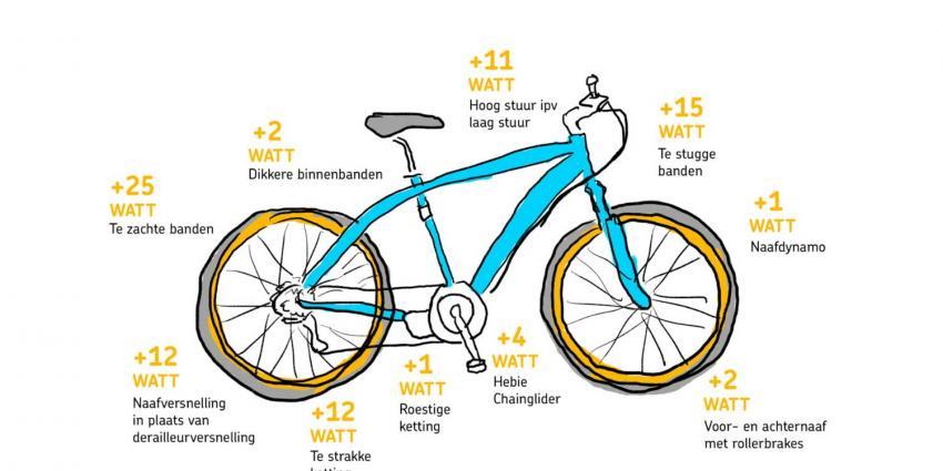 Trapt jouw fiets ook zo zwaar, kijk hier voor de beste tips