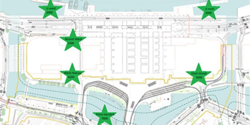 Nieuwbouw ondergrondse stalling voor 7000 fietsen bij A'dam CS