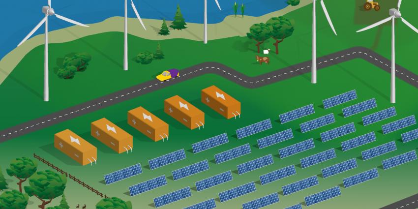 Nuon gaat grootschalig zonnecentrales realiseren bij windparken