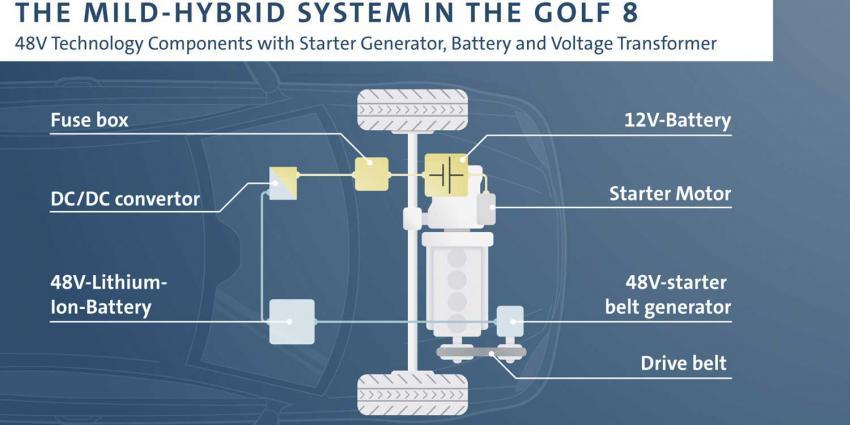 mild-hybrid-golf8