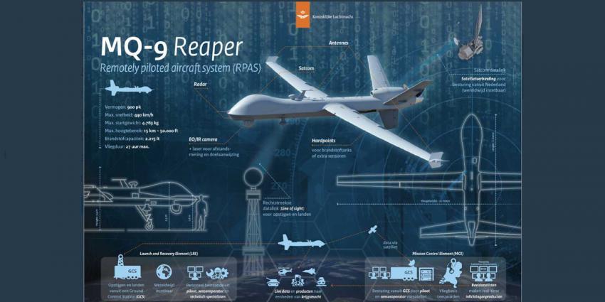mq9-reapers-onbemand-verkenningsvliegtuig