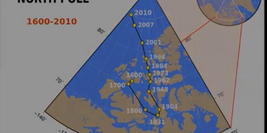 Magnetische noordpool verschuift sneller dan gedacht