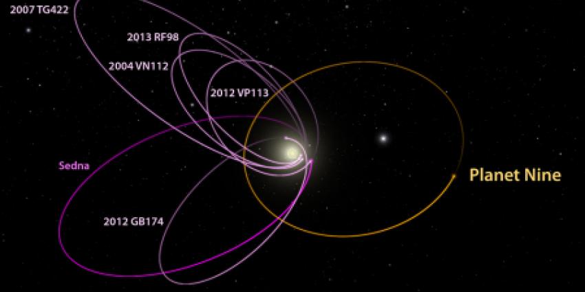Onderzoekers vinden bewijs negende planeet