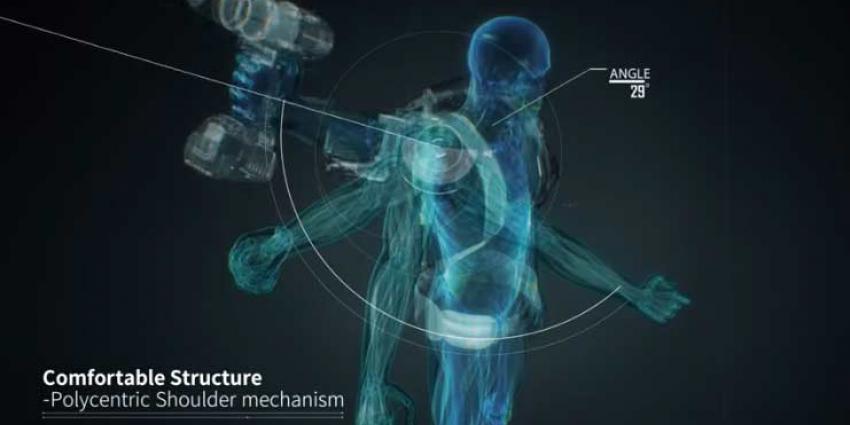 ''Mens wordt robot'' Robotpak op de markt