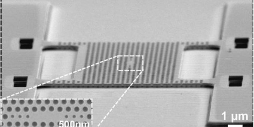 Mini-spectrometer kan straks in smartphone worden gebruikt