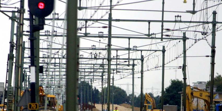 spoor-trein-onderhoud