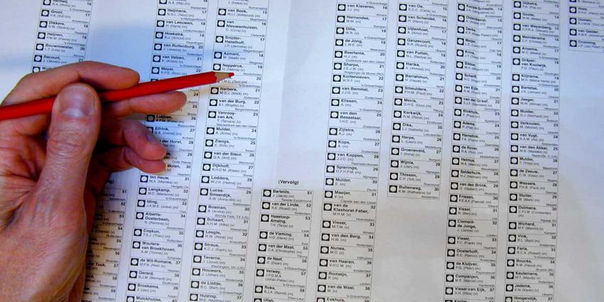 Foto van stembiljet