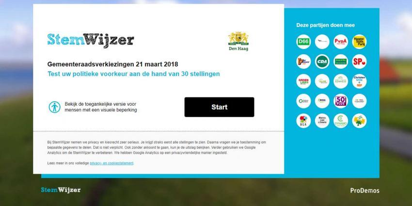 StemWijzers gemeenteraadsverkiezingen online