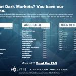 Darknet website door politie en OM gelanceerd