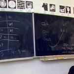 Foto van schoolbord met leraar | Archief EHF