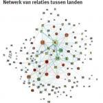 Nederland met stip op 1 als het gaat om belastingparadijs