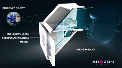 Twentse studenten maken kartonnen 3D-bril voor 29 euro