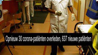 Opnieuw 30 corona-patiënten overleden, 637 nieuwe patiënten