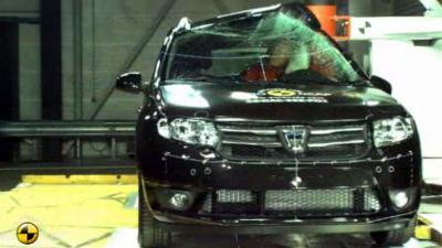 Dikke onvoldoende voor Dacia Logan in crashtest