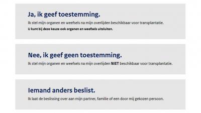 donor-registratie