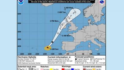 Orkaan 'Ophelia' koerst recht op Ierland af