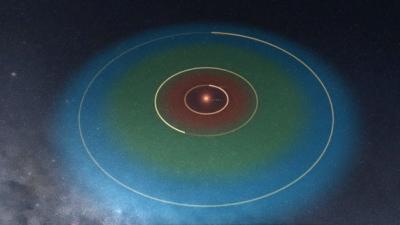 Nieuwe planeet ontdekt waar leven mogelijk is