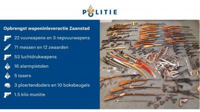 wapens-politie